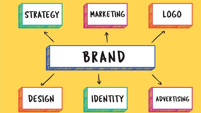 how do you build your brand without breaking the bank - branding icons-logo strategy design identity advertising marketing