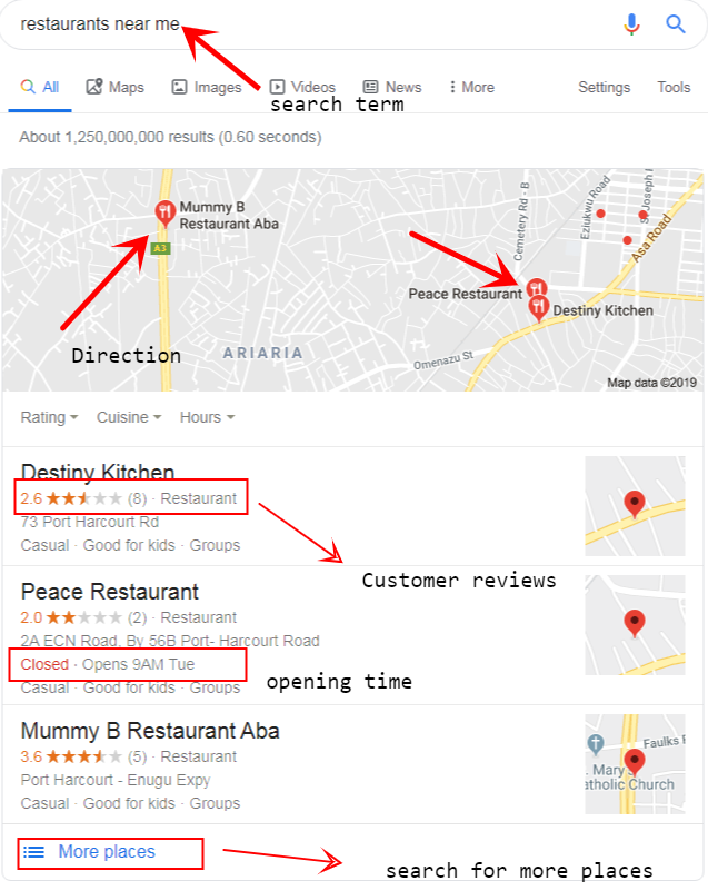 restaurants near me search screenshot - customer reviews local seo-how to use customer reviews to boost your local seo strategy in 2020